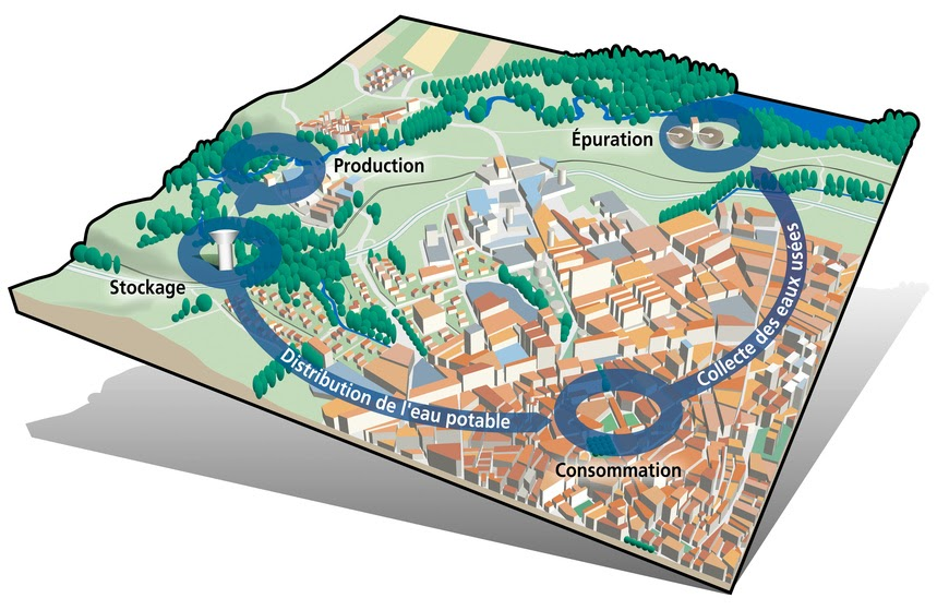 SIG MapInfo InfoSIG